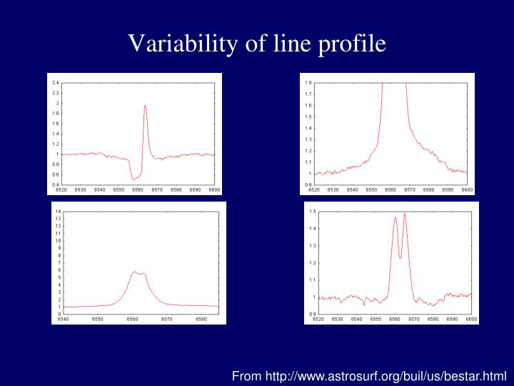 Variability of line profile