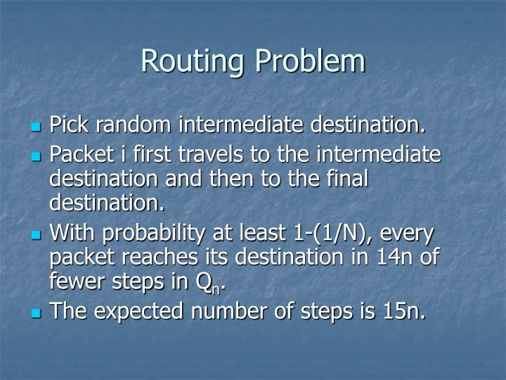 Routing Problem