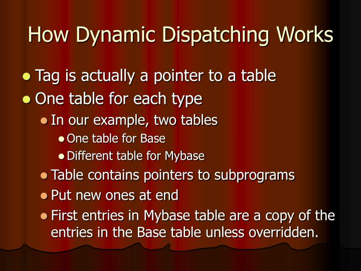 How Dynamic Dispatching Works