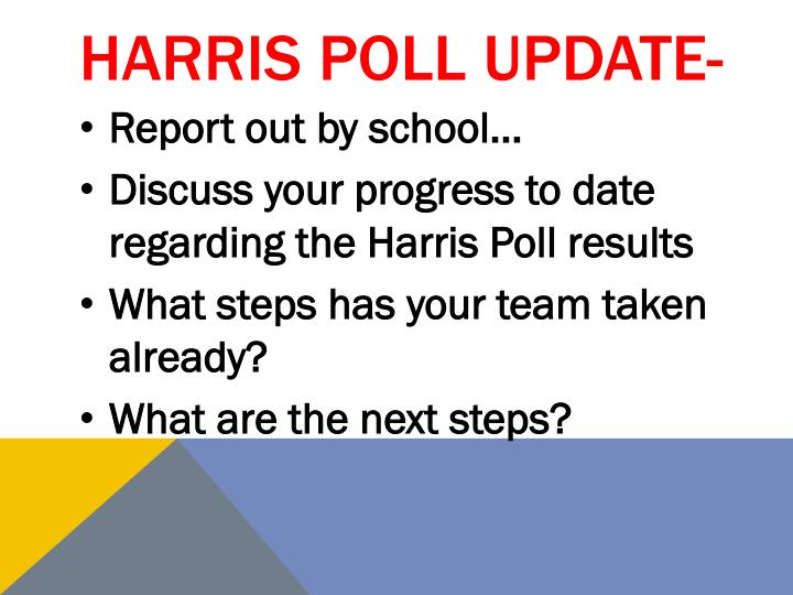 Harris poll update-