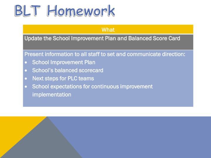 BLT Homework