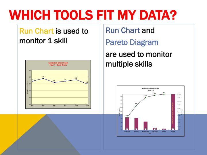 Which Tools Fit my Data?