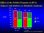 effect of the pritikin program on bp in subjects with diabetes or metabolic syndrome