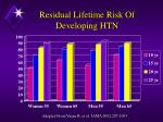 residual lifetime risk of developing htn