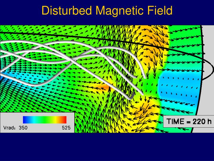 Disturbed Magnetic Field
