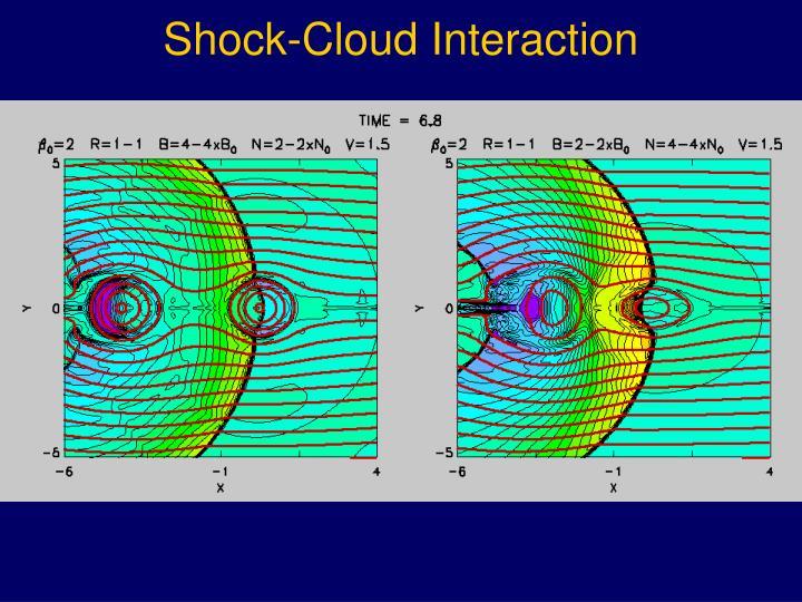 Shock-Cloud Interaction