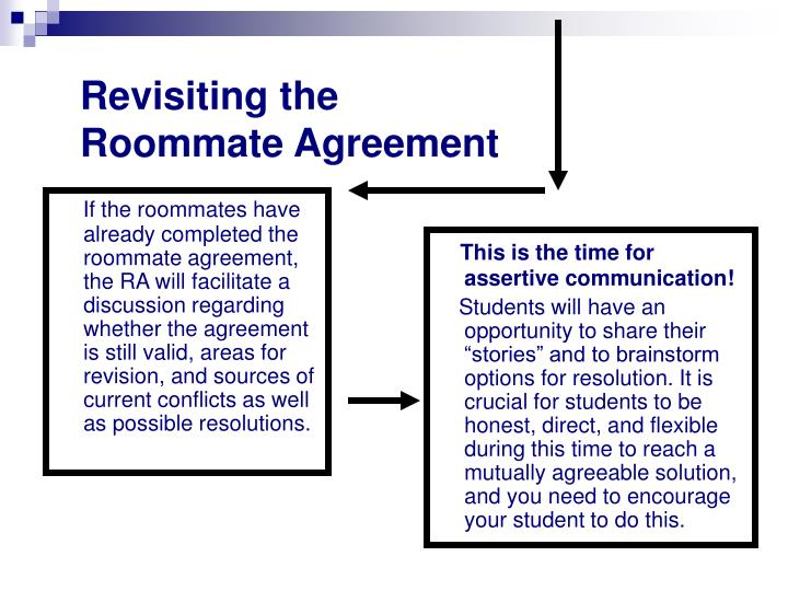 Revisiting the                       Roommate Agreement