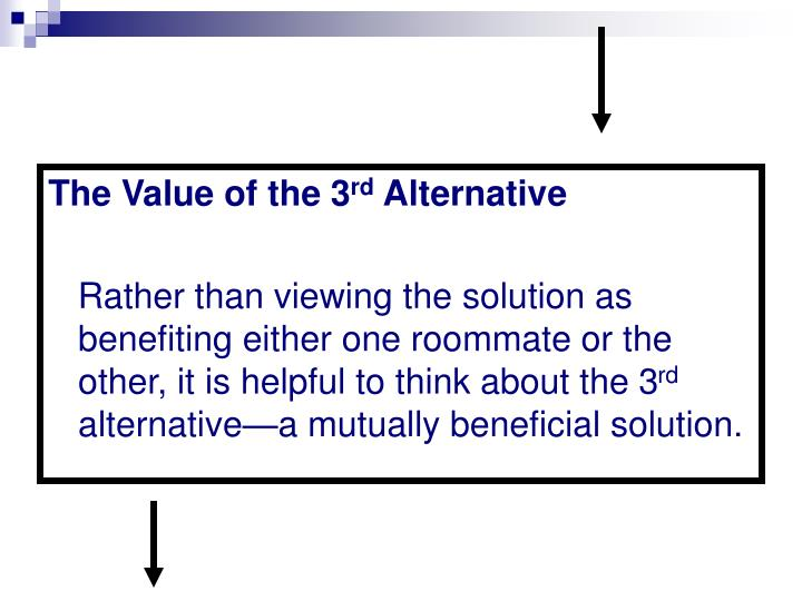 The Value of the 3