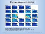 electronics commissioning1