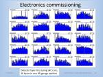 electronics commissioning4