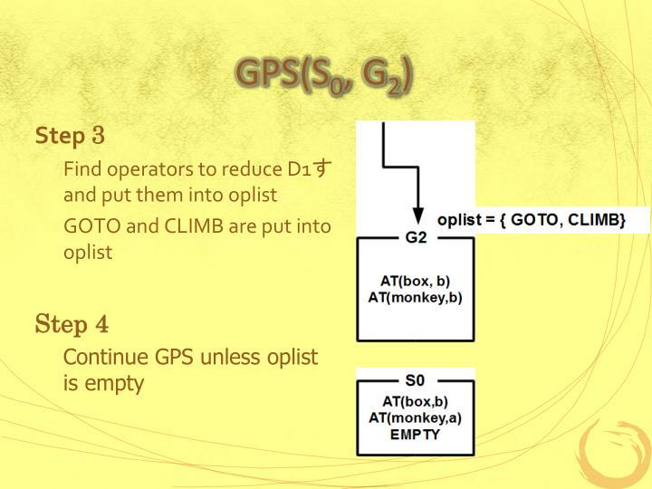 GPS(S