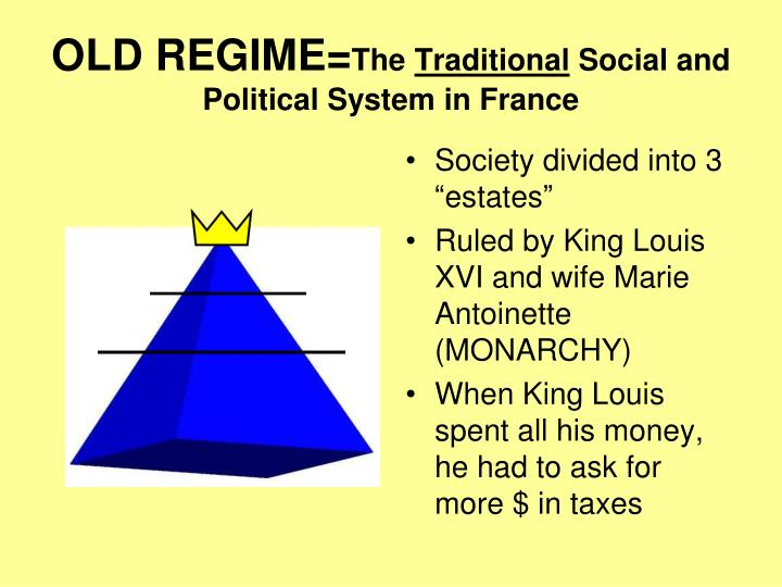 Old regime the traditional social and political system in france