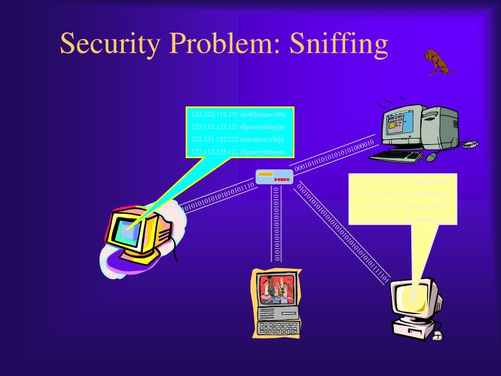 Security Problem: Sniffing