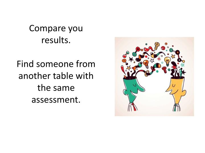 Compare you results.