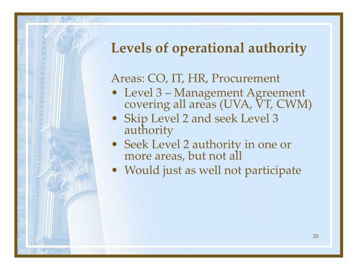Levels of operational authority