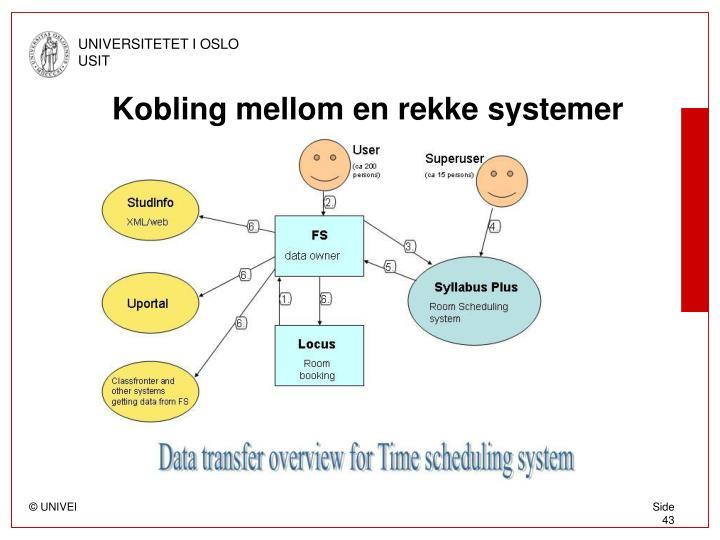 Kobling mellom en rekke systemer