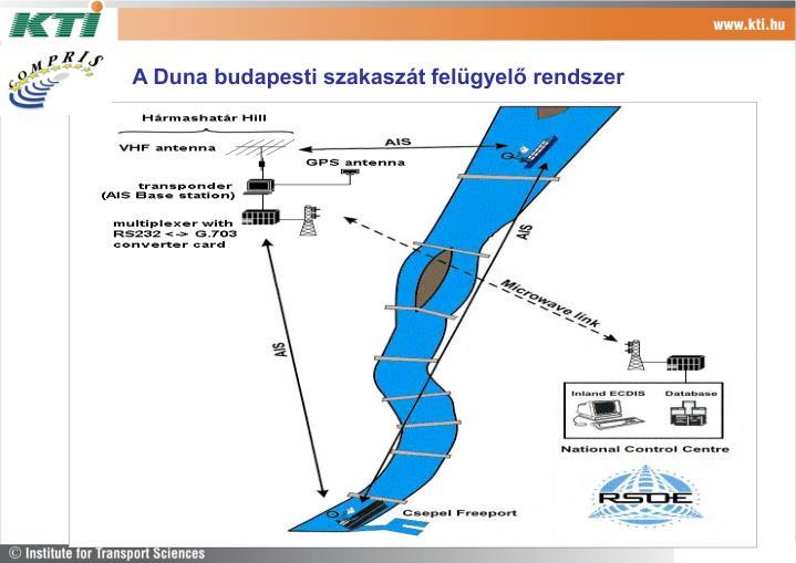 A Duna budapesti szakaszát felügyelő rendszer