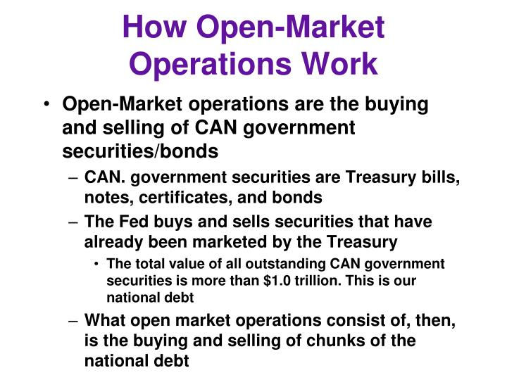 How Open-Market Operations Work