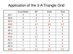 application of the 3 a triangle grid