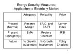 energy security measures application to electricity market