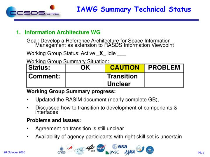 Information Architecture WG