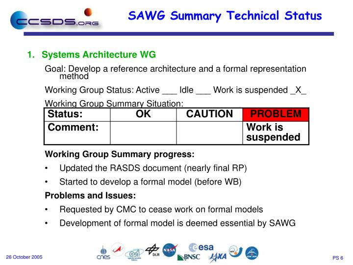 Systems Architecture WG