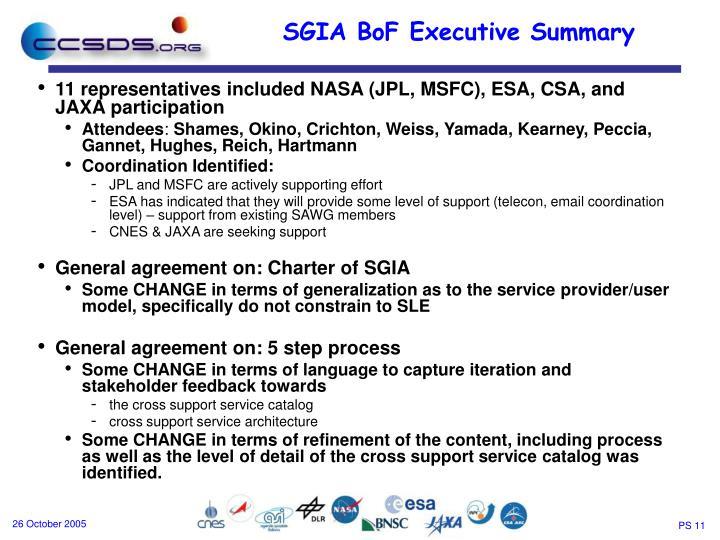 11 representatives included NASA (JPL, MSFC), ESA, CSA, and JAXA participation