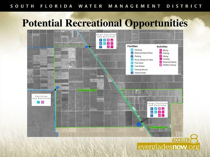 Potential Recreational Opportunities