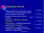distribution format