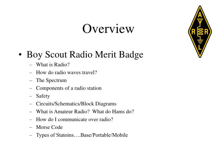 Ppt Wele To Radio Merit Badge Powerpoint Presentation Id3787173. Overview Boy Scout Radio Merit Badge. Wiring. Radio Scout Block Diagram At Scoala.co