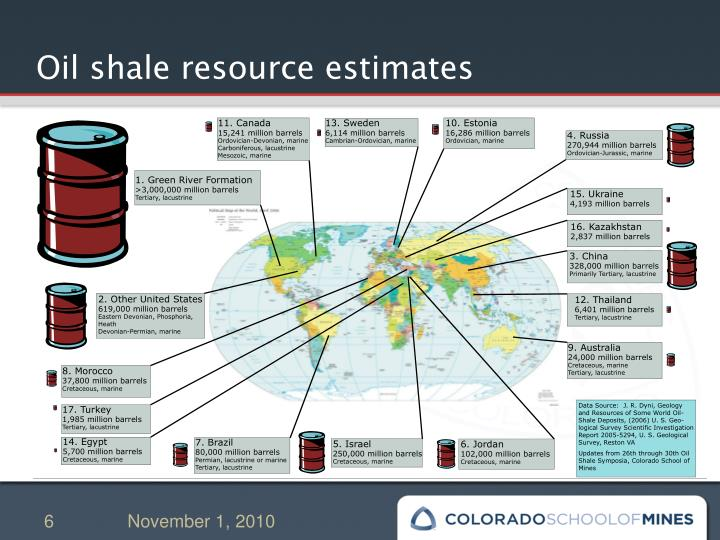 Oil shale resource estimates
