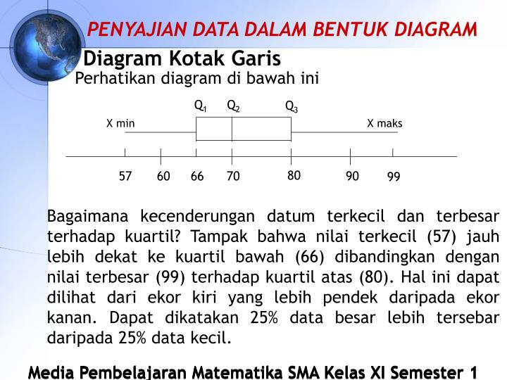 Ppt statistika powerpoint presentation id3787335 q1 ccuart Choice Image
