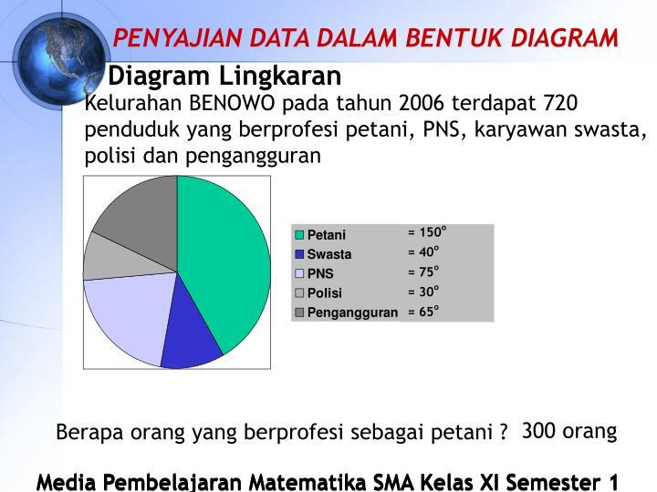 Ppt statistika powerpoint presentation id3787335 150o ccuart Gallery