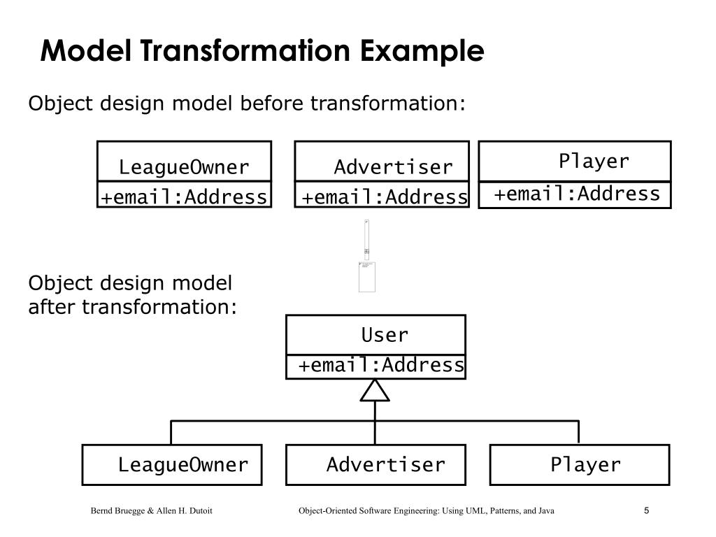 Ppt State Of The Art Model Based Software Engineering Powerpoint Presentation Id 3787562