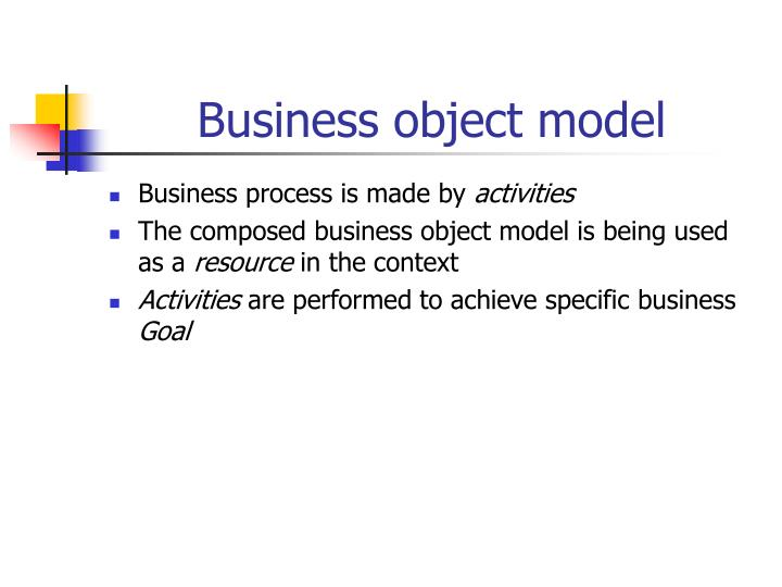 how to understand business model