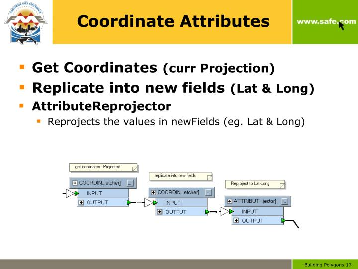 Coordinate Attributes