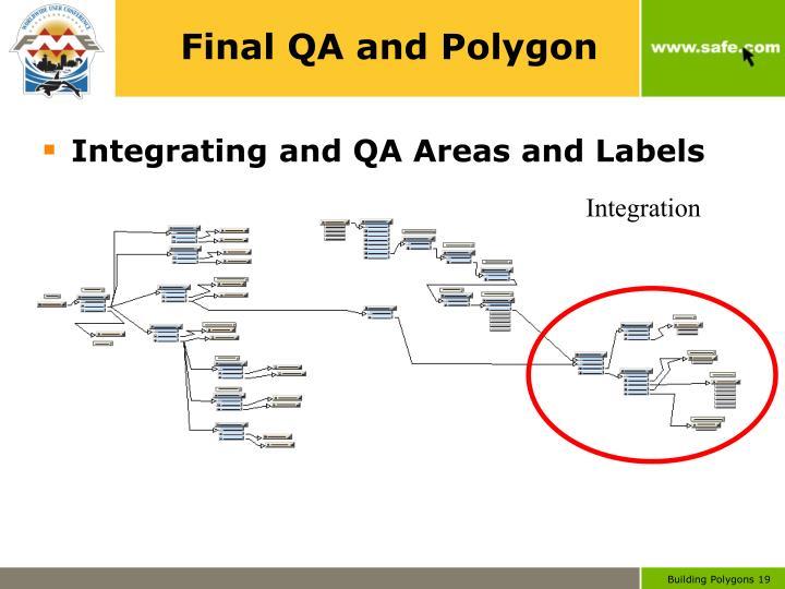 Final QA and Polygon