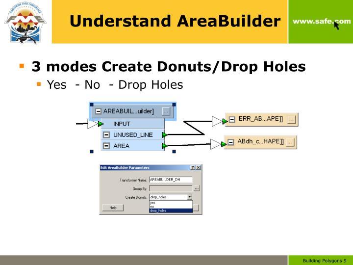 Understand AreaBuilder