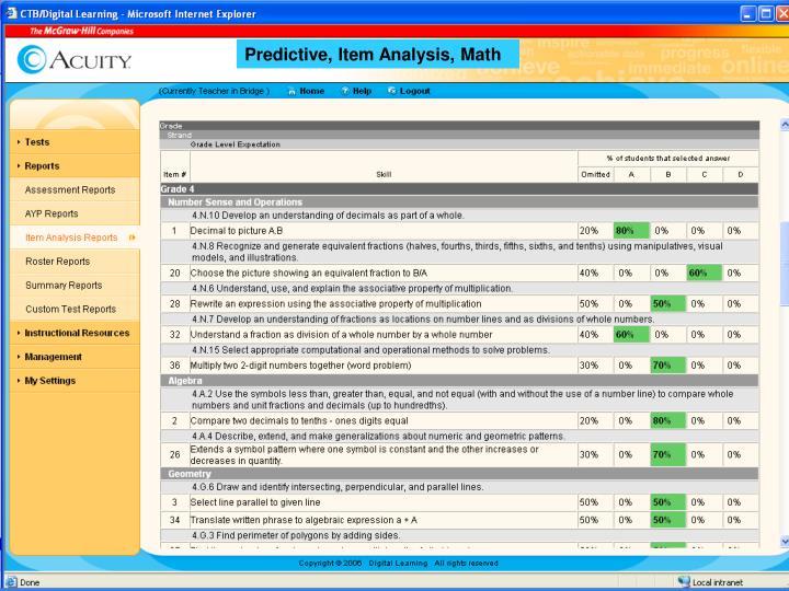 Predictive, Item Analysis, Math