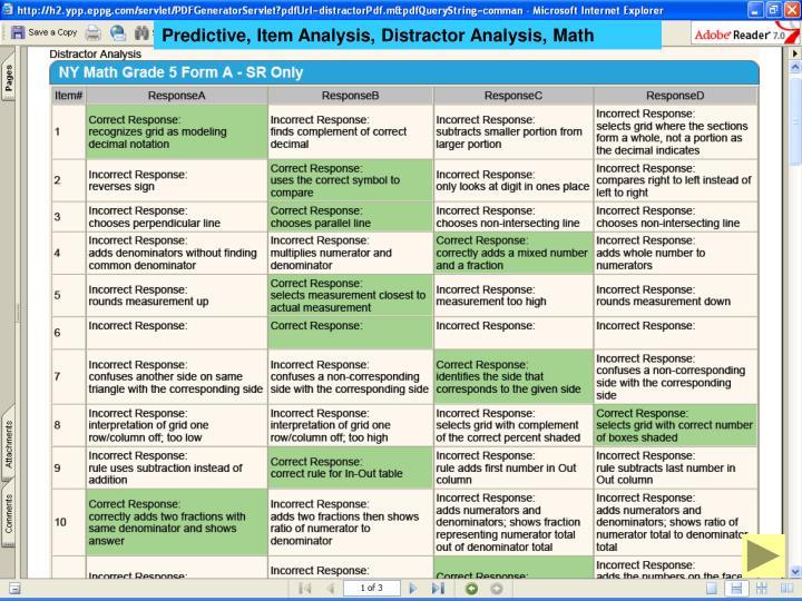Predictive, Item Analysis, Distractor Analysis, Math