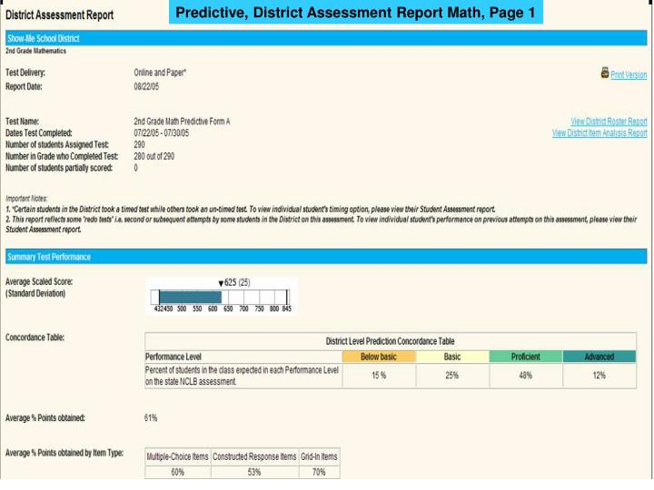Predictive, District Assessment Report Math, Page 1