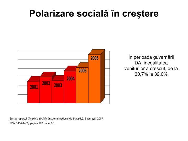 Polarizare socială în creştere