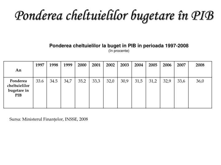 Ponderea cheltuielilor la buget în PIB în perioada 1997-2008