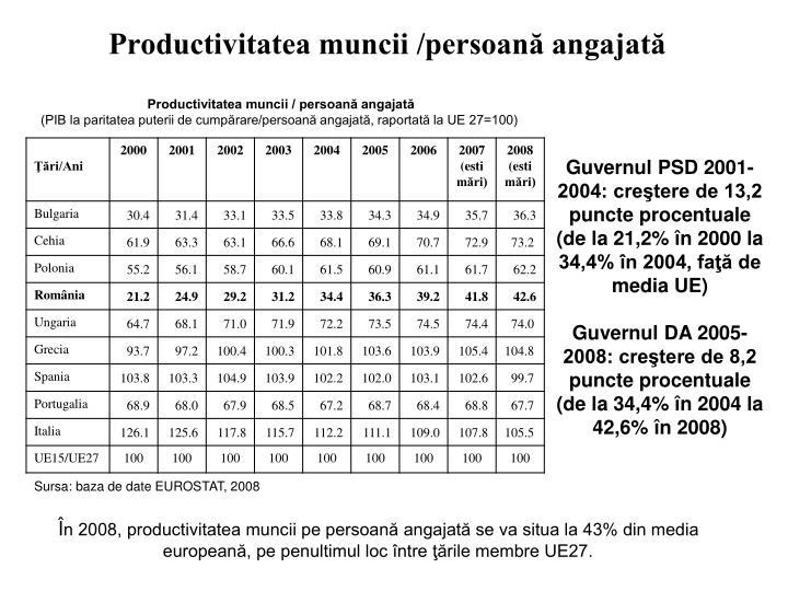 Productivitatea muncii / persoană angajată