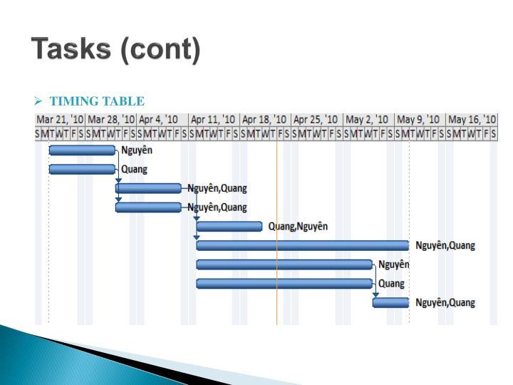 Tasks (cont)