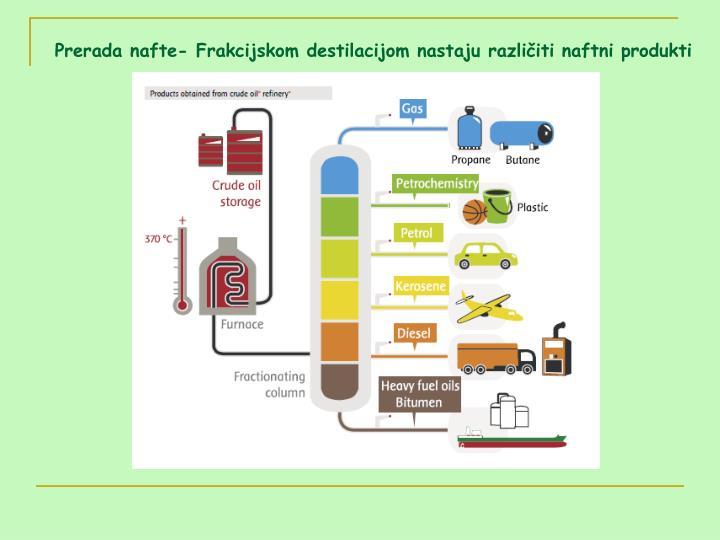 Prerada nafte- Frakcijskom destilacijom nastaju različiti naftni produkti