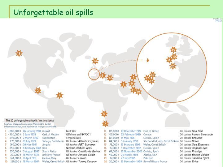 Unforgettable oil spills