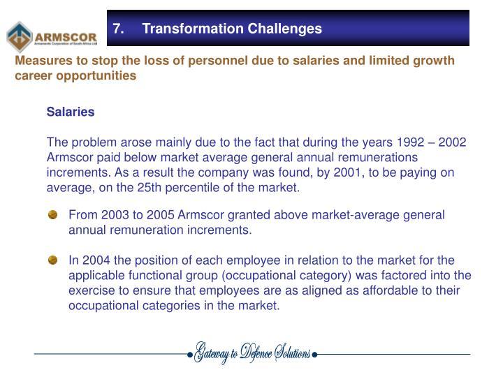 7.Transformation Challenges