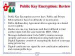 public key encryption review