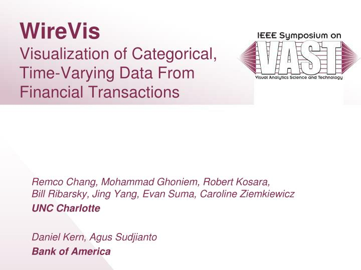Wirevis visualization of categorical time varying data from financial transactions